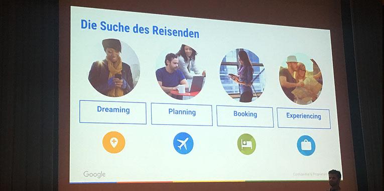 Customer Journey: Die unterschiedlichen Phasen bei der Urlaubsbuchung